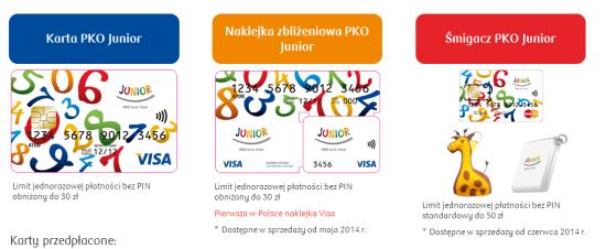 Karty Platnicze Dla Dzieci Ponizej 13 Roku Zycia Z Banku